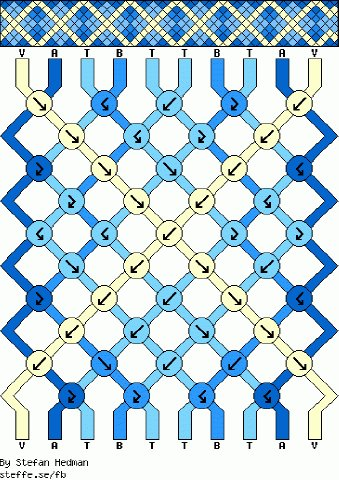 Схемы для фенечек прямым